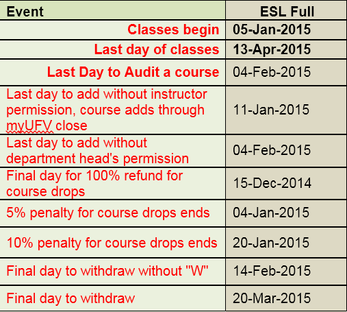 audit & drop dates